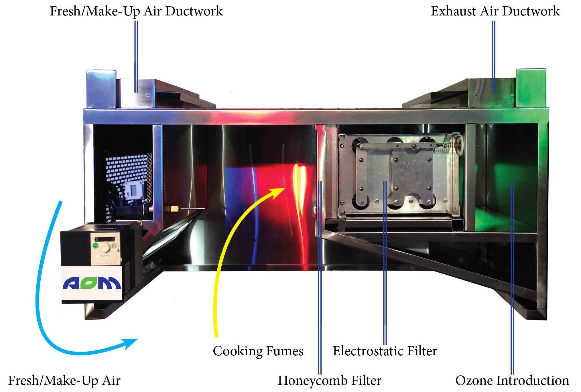 AOM Air and Odor Management Kitchen Hood inside ductwork