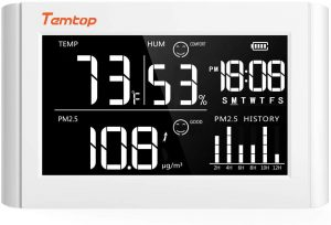 Temtop Indoor Air Quality Monitor